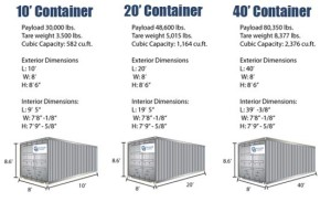 shipping-container-sizes